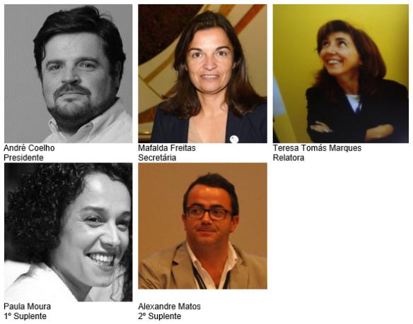 Fotos dos membros do Conselho Fiscal