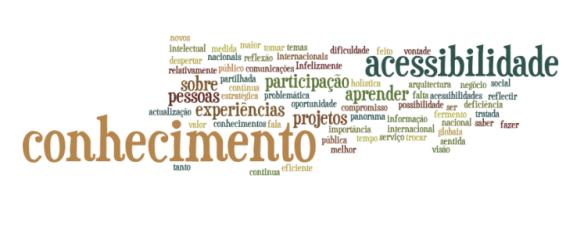 As palavras mais usadas na avaliação da conferência pelos participantes
